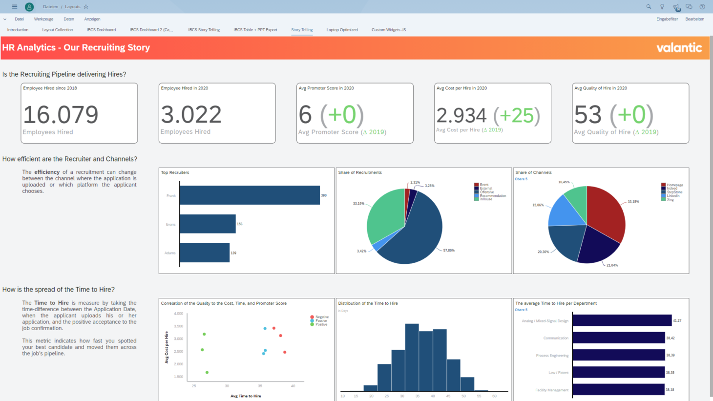 Screenshot of a dashboard with various figures and graphics