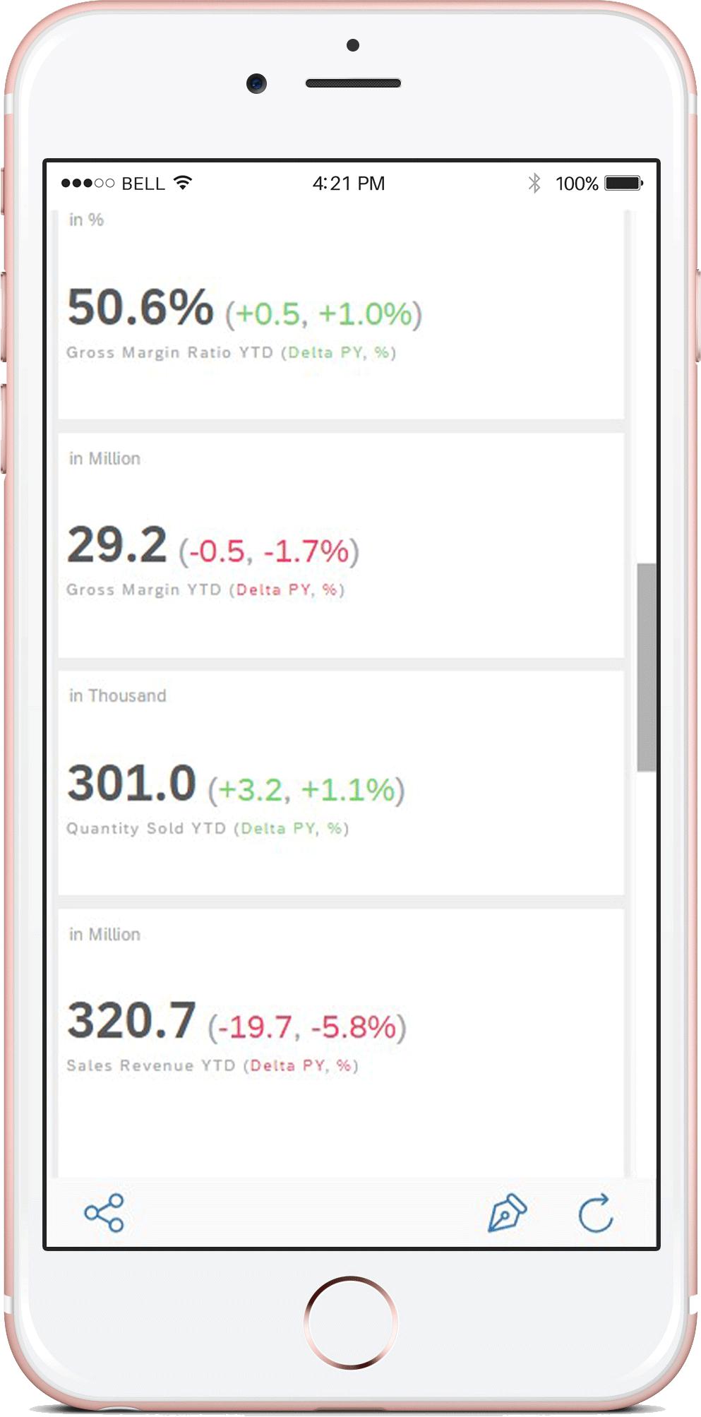 Bild eines Smartphone Screens mit der Nutzeroberfläche der mobilen App: SAP Analytics Cloud