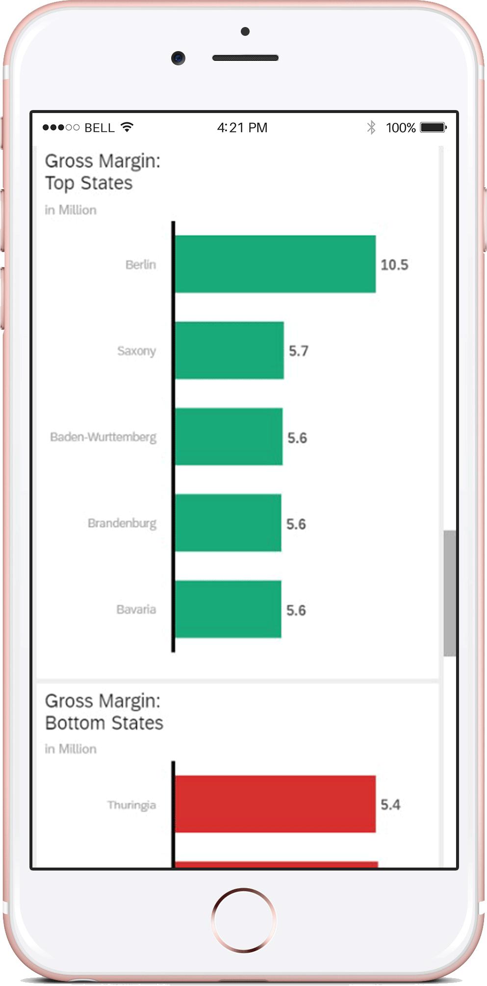 Screenshots von Zahlen und Grafiken im mobilen Format