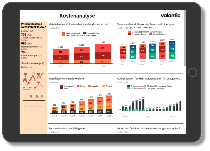 SAP-Data-Warehouse-Cloud-Screenshot