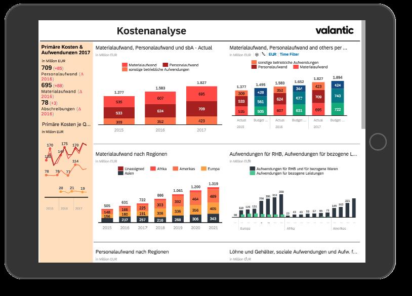 SAP Data Warehouse Cloud Screenshot