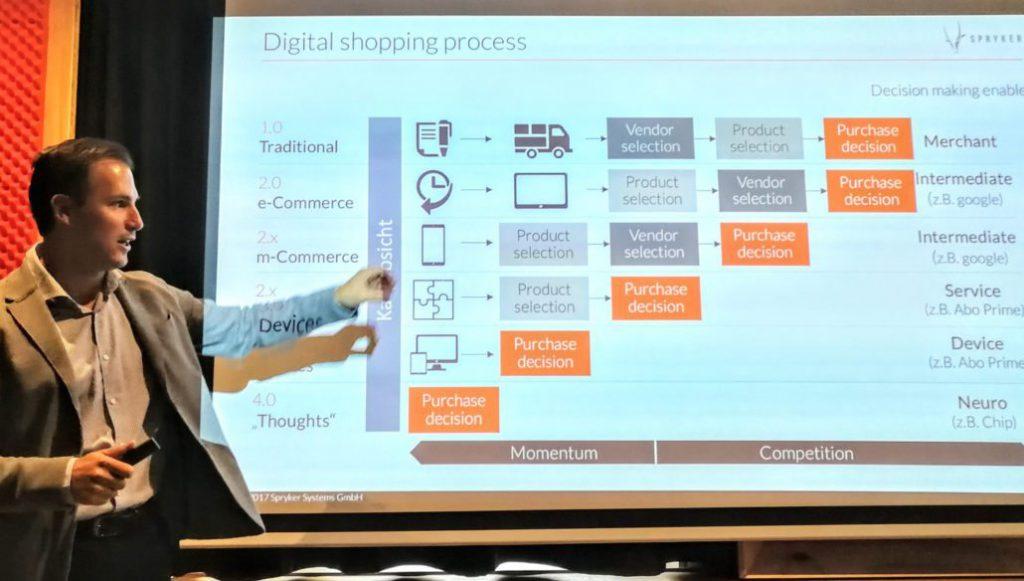 Bild von Boris Lokschin, Spryker Systems GmbH bei der Präsentation der 5 Geheimnisse des erfolgreichen E-Commerce, valantic B2B Next Generation