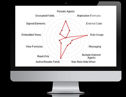 c.-SAMM Software Analyse Messmethodik