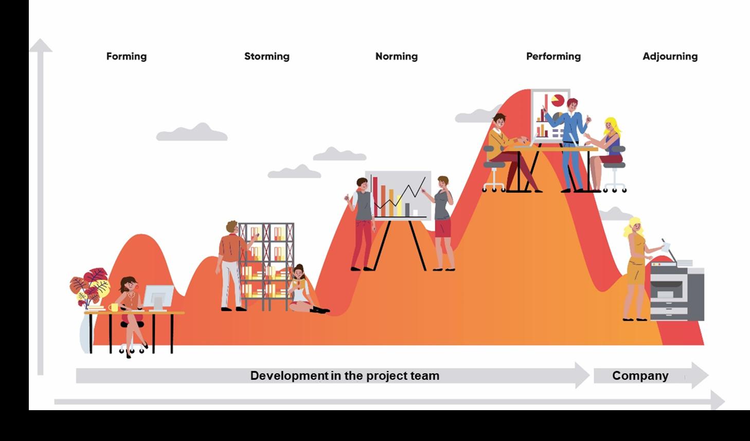 valantic graphic about organizational development & change management location development planning, valantic logistics management