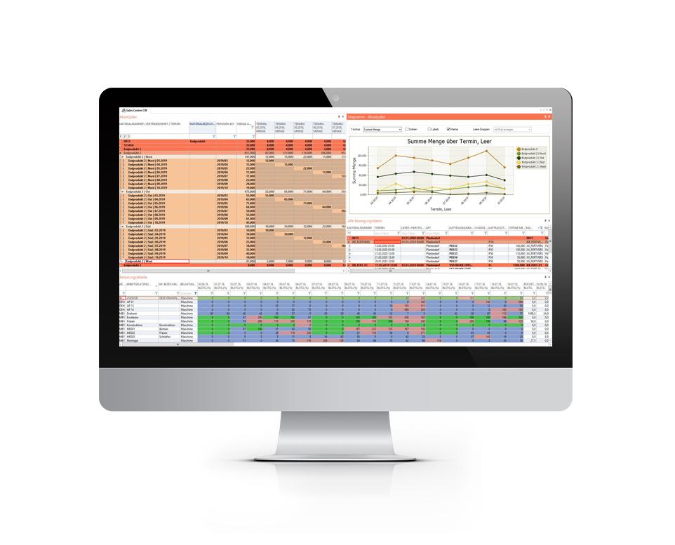 Bild eines Computerbildschirms mit dem Sales Center von wayRTS 4.3