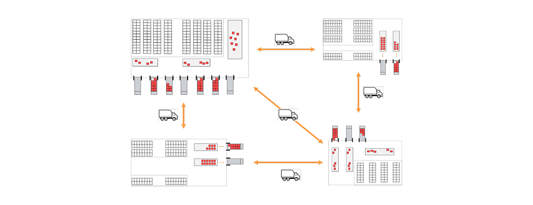 """valantic graphic about the external warehouse template """"Warehouse-2-Go"""", SAP EWM Add ons"""
