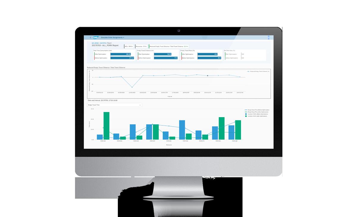 sap-warehouse-insights-anzahl-leerfahrten-optimierung