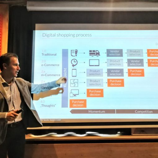 Picture of Boris Lokschin, Spryker Systems GmbH presenting The 5 Secrets of successful E-Commerce, Impressions of valantic B2B Next Generation