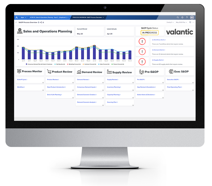 valantic-business-analytics-connected-planning-sales-and-operations