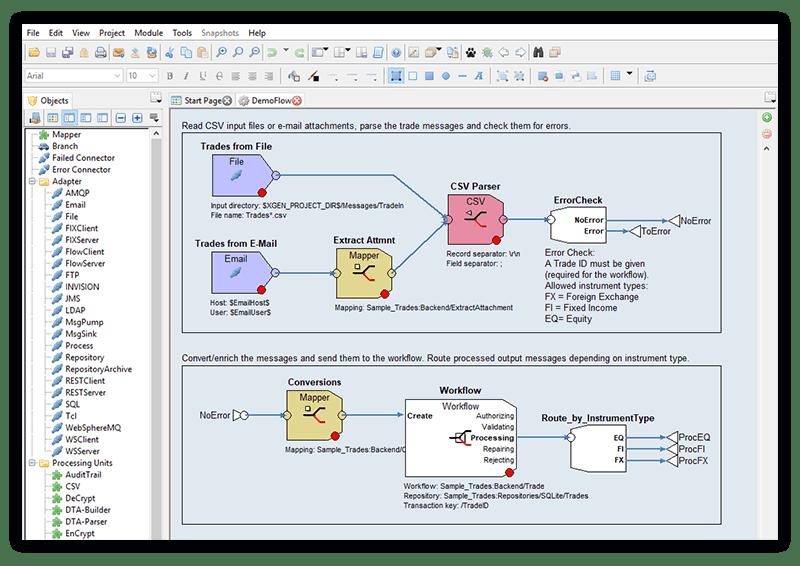 x-gen-digitalisierung-von-geschaeftsprozessen-mit-offenen-apis-2