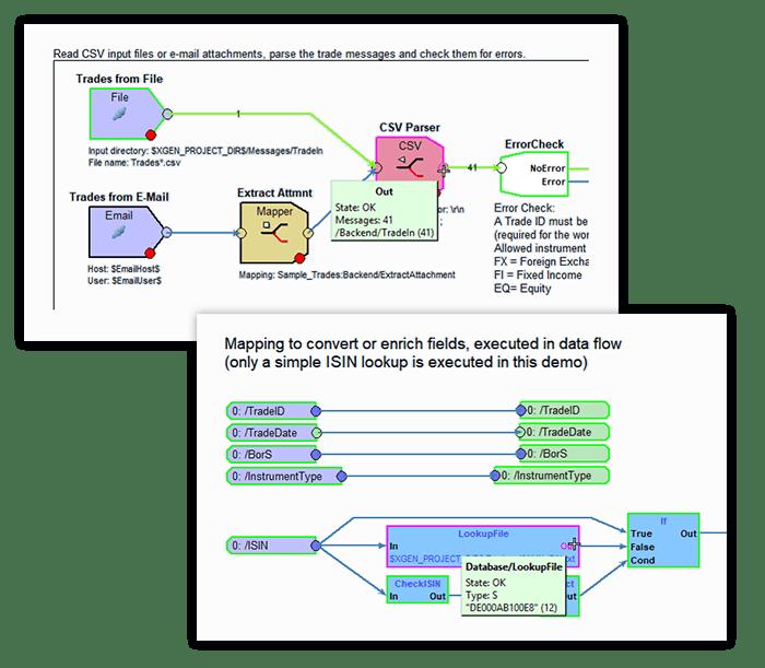 x-gen-digitalisierung-von-geschaeftsprozessen-mit-offenen-apis-3